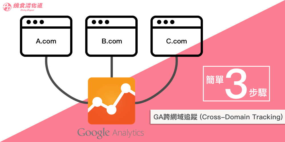 google-analytics-cross-domain-tracking_feature