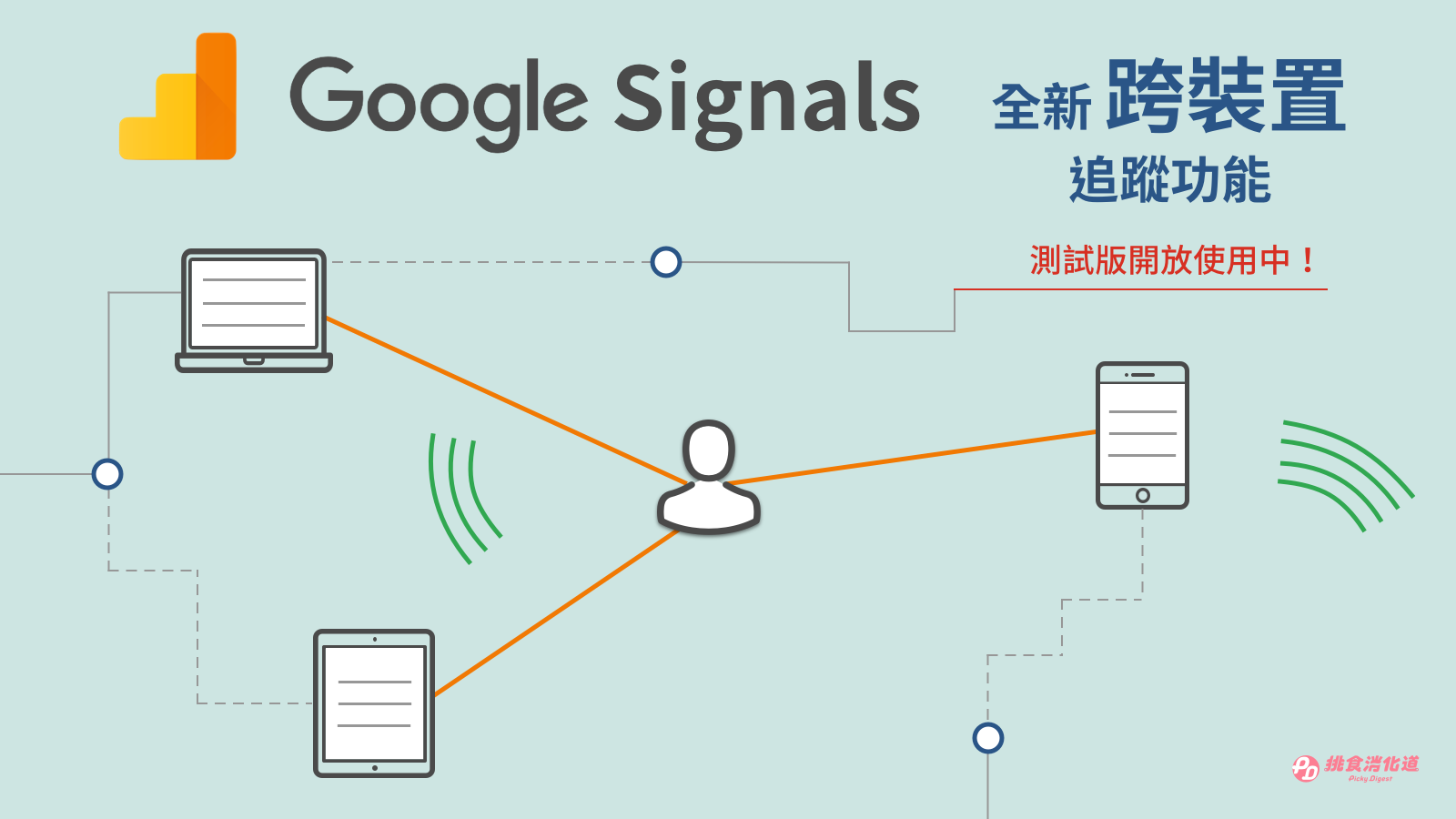 Google Signals Cover